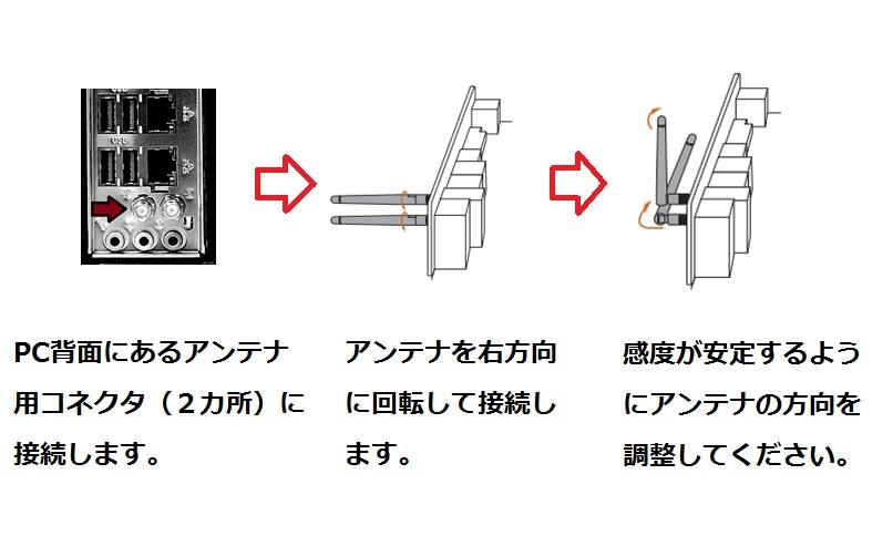 アンテナの取付方法(ロットタイプ)
