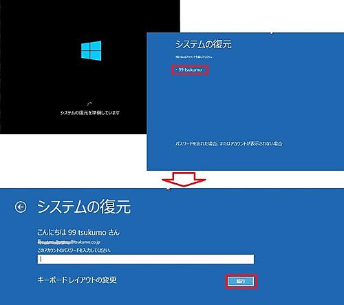 ユーザーアカウントの選択とパスワードの入力
